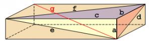 Euler's brick