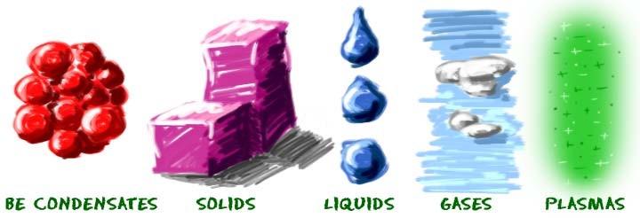Density Examples For Kids