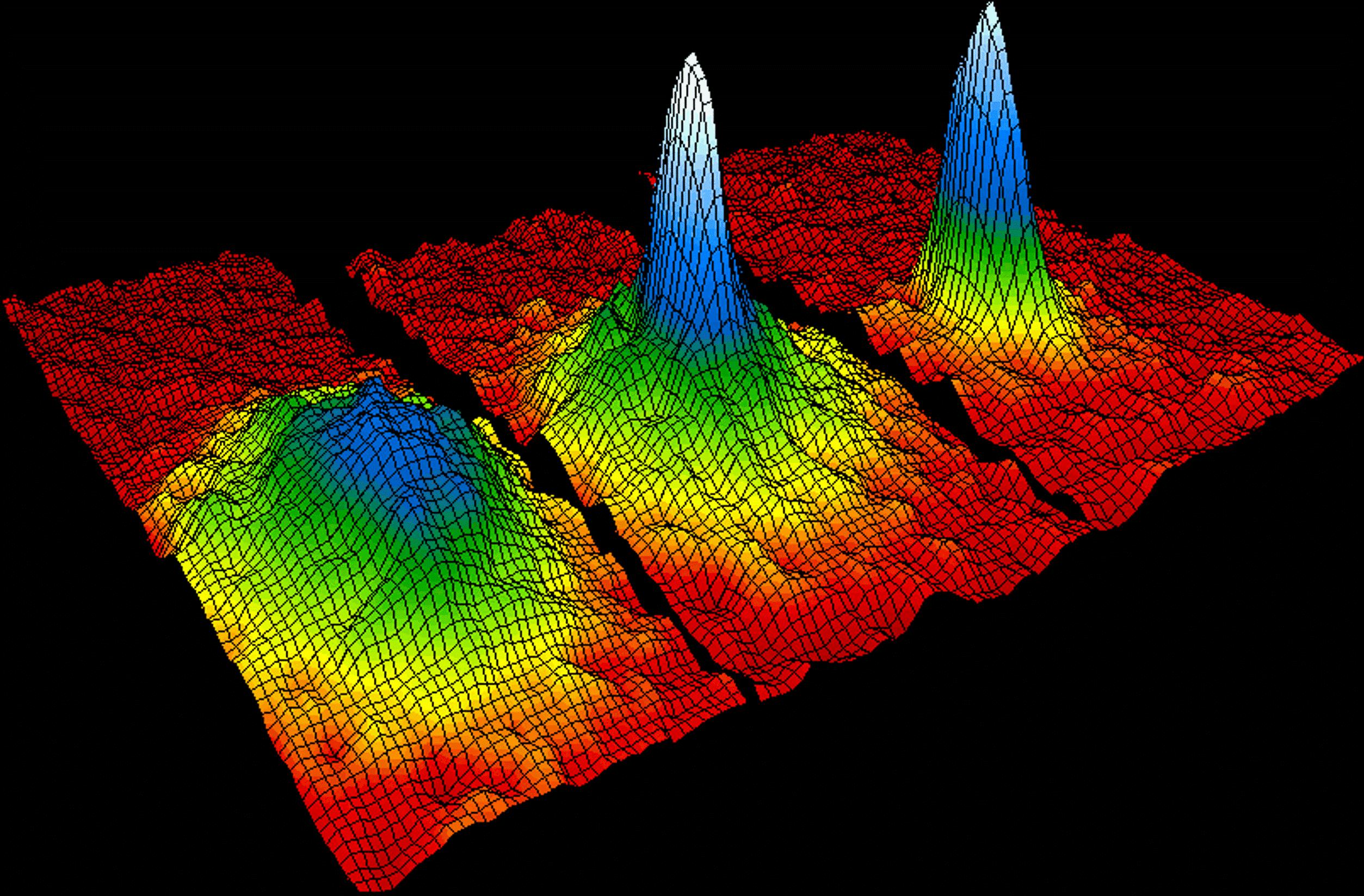 791463595d Podemos ver como la materia al enfriarse toma una forma como de super-atomo  y se amontona, eso es el condensado de Bose-Einstein. Créditos: Naukas.com