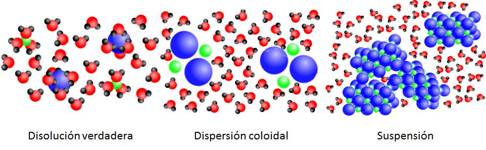 00d991fc8b Solo hay 3 estados (o fases) de la materia? - MasScience
