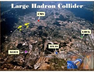 El LHC, el Colisionador más grande creado por el ser humano, una gran herramienta para la ciencia.  Créditos: Washington.edu
