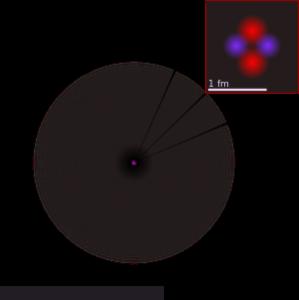 n la imagen podemos apreciar el modelo atómico actual y la representación de cómo se vería un núcleo de hidrogeno.  Créditos: Wikipedia.org