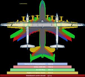 Comparativa del tamaño del StratoLaunch (Wikipedia)